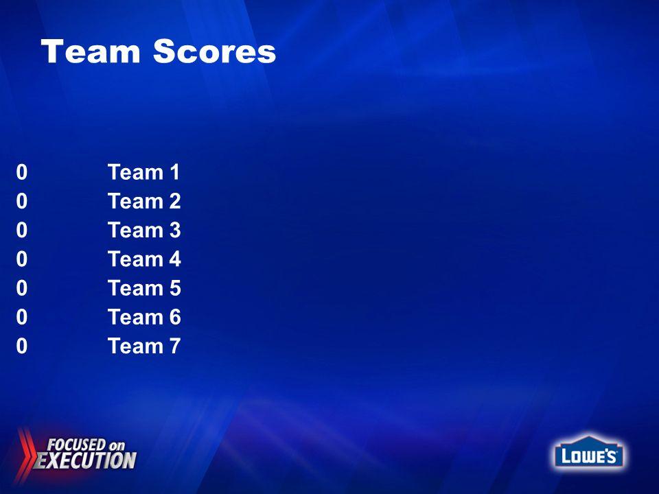 Team Scores Team 1 Team 2 Team 3 Team 4 Team 5 Team 6 Team 7