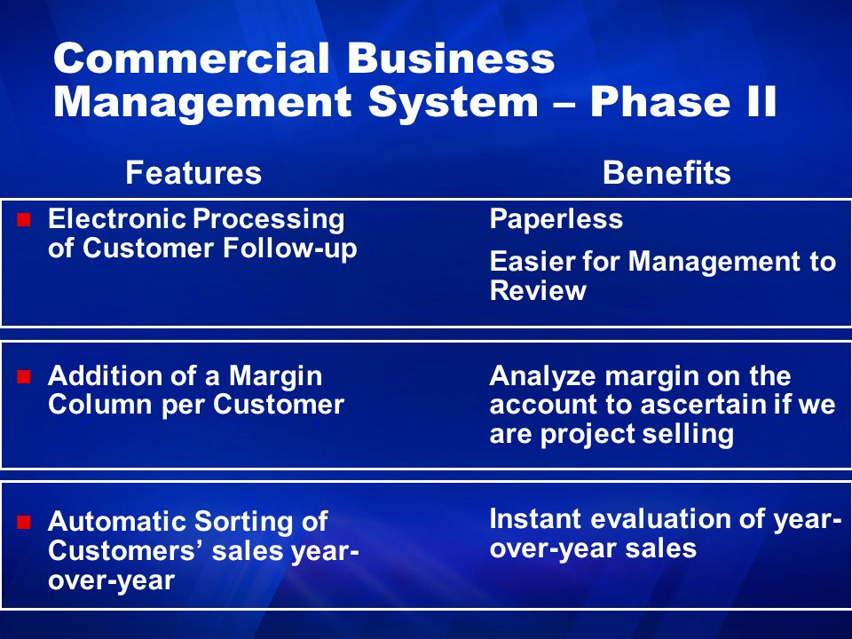 Commercial Business Management System – Phase II