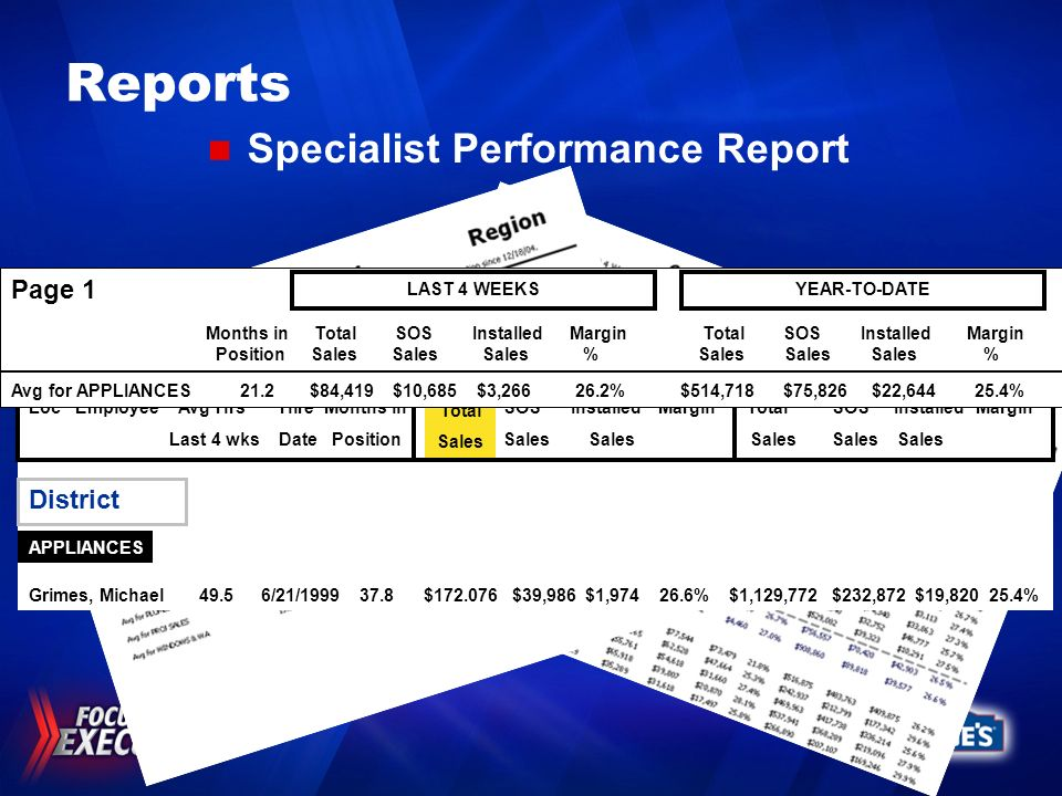 Reports Specialist Performance Report Page 1