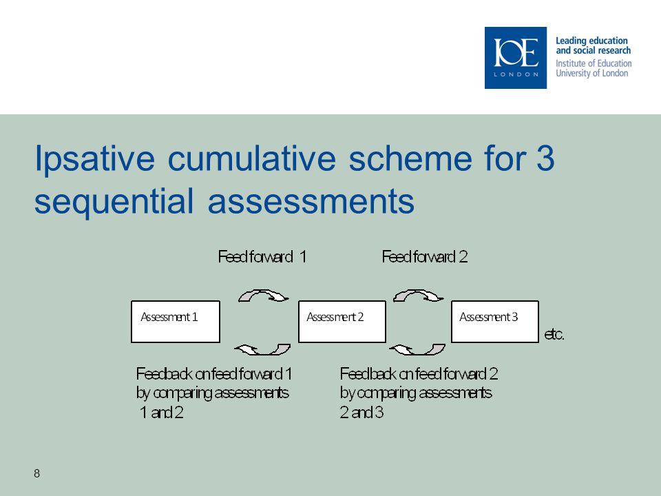 Ipsative cumulative scheme for 3 sequential assessments