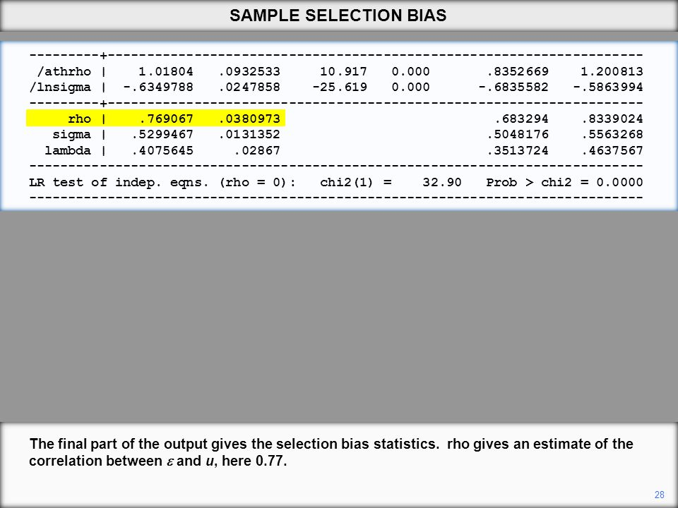 SAMPLE SELECTION BIAS