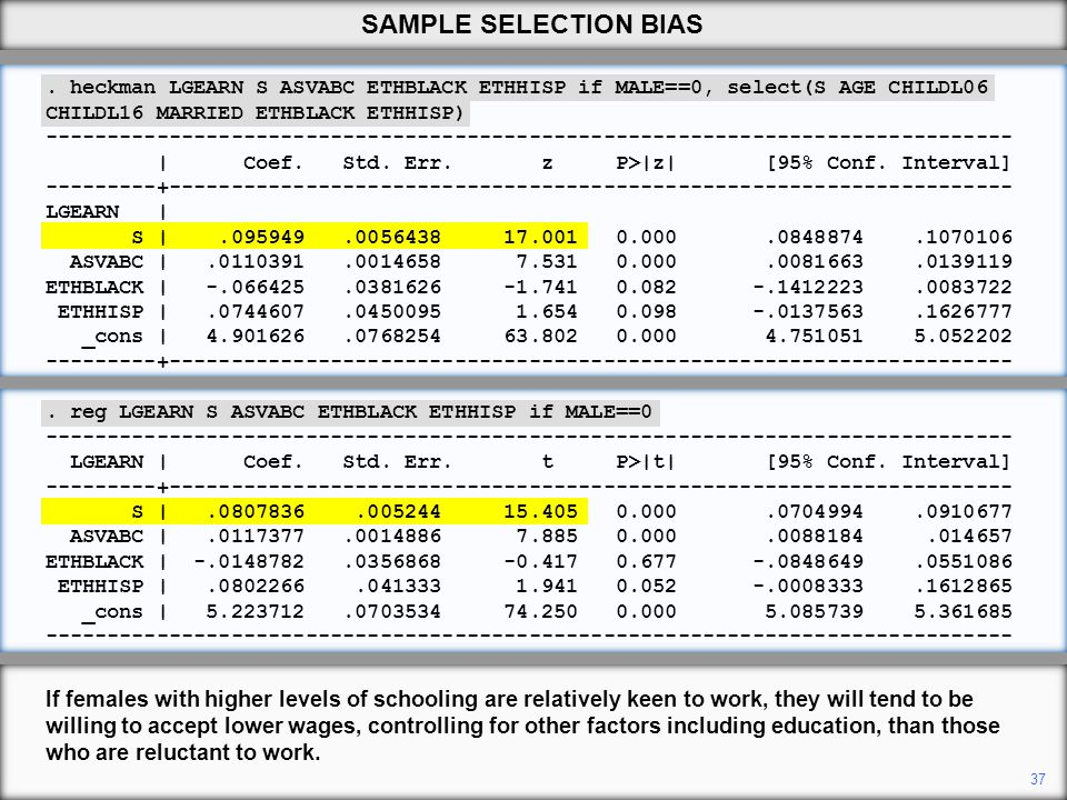 SAMPLE SELECTION BIAS . heckman LGEARN S ASVABC ETHBLACK ETHHISP if MALE==0, select(S AGE CHILDL06 CHILDL16 MARRIED ETHBLACK ETHHISP)