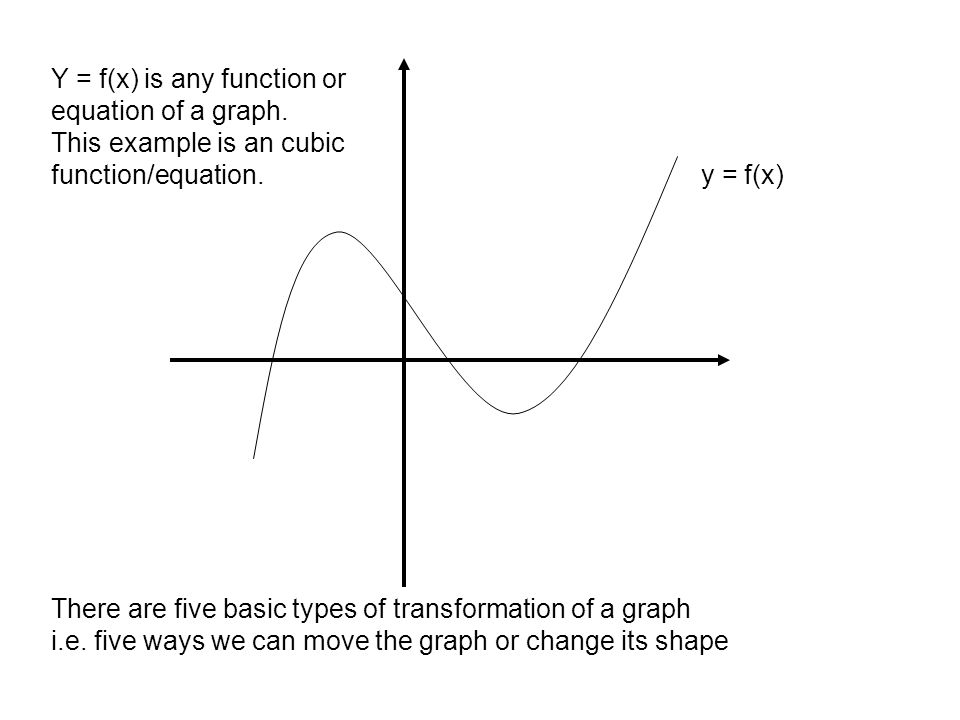 Y = f(x) is any function or