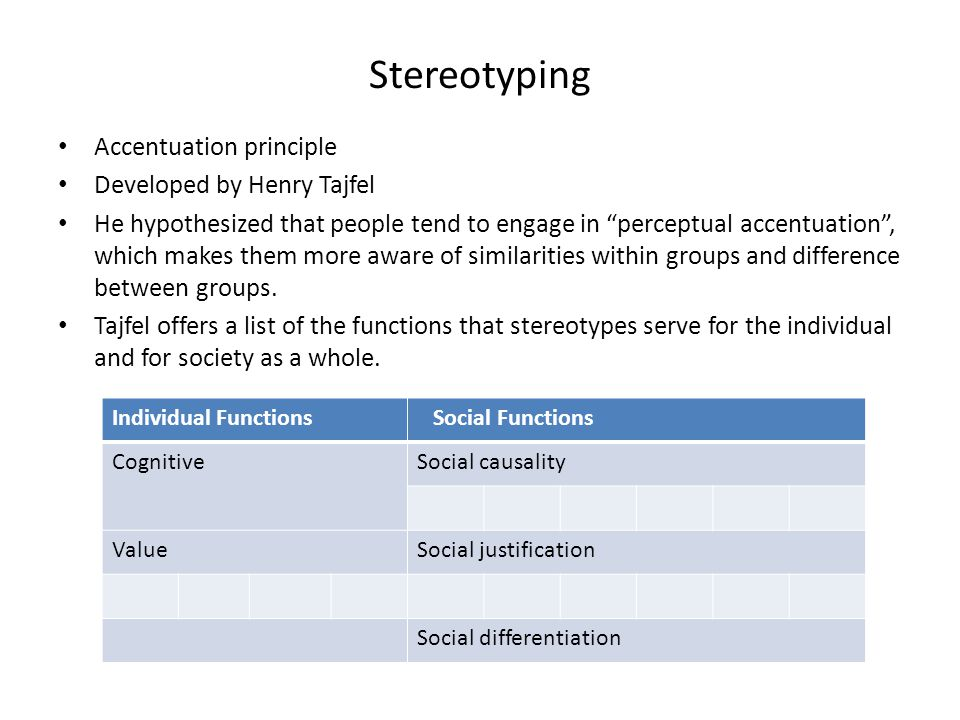 Stereotyping Accentuation principle Developed by Henry Tajfel