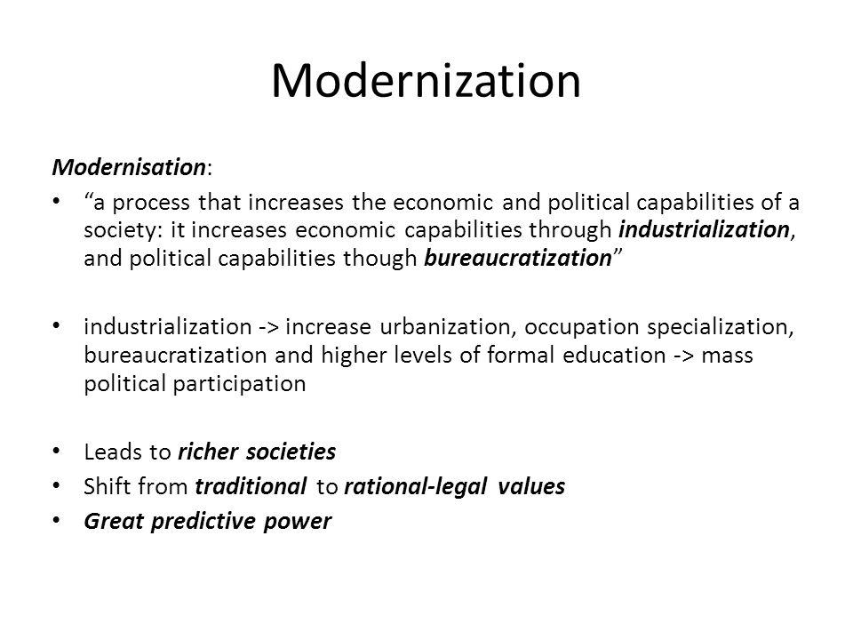 Modernization Modernisation: