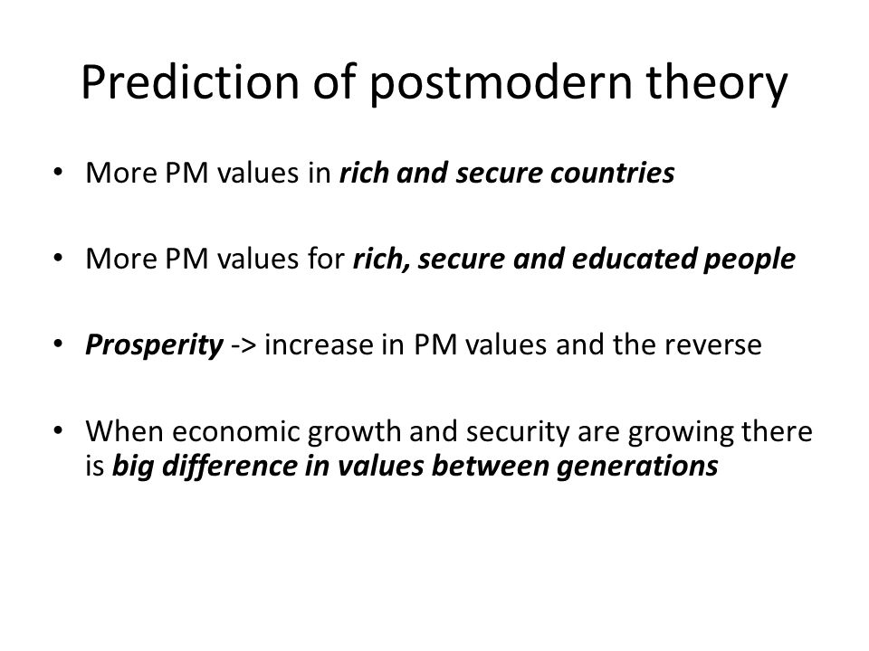 Prediction of postmodern theory