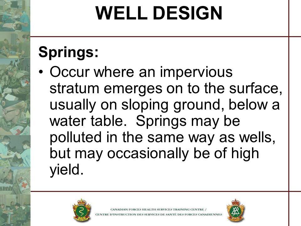 WELL DESIGN Springs: