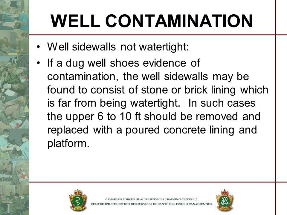 WELL CONTAMINATION Well sidewalls not watertight: