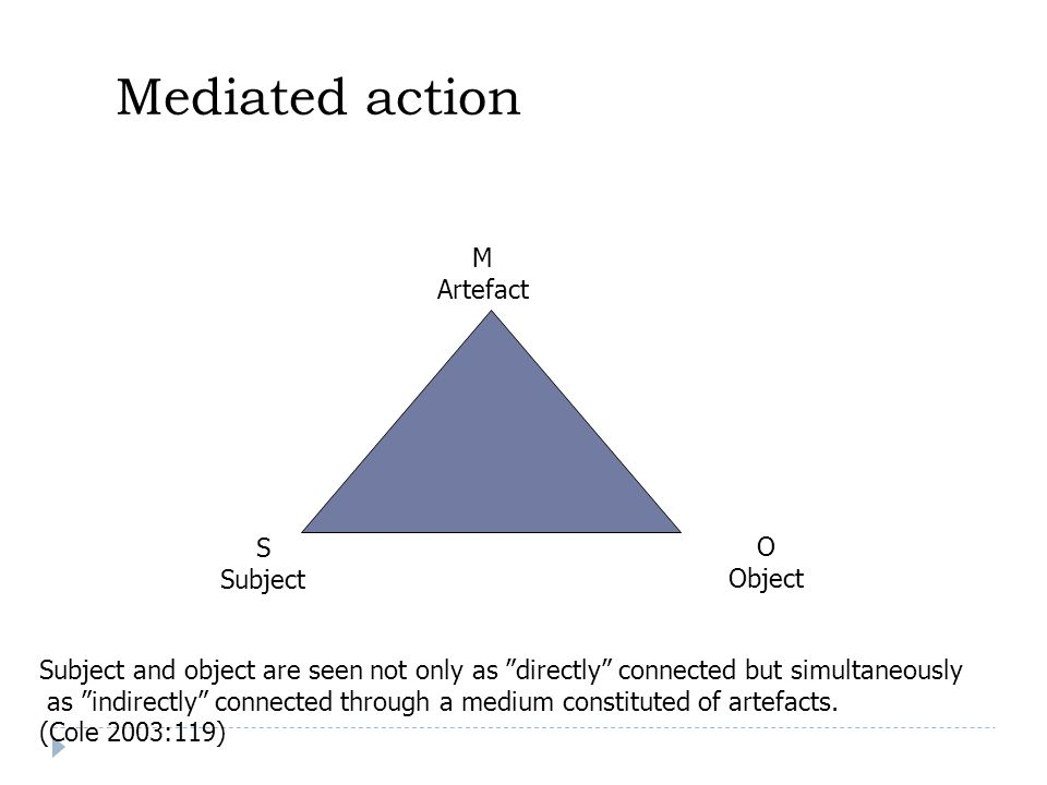 Mediated action M Artefact S O Subject Object