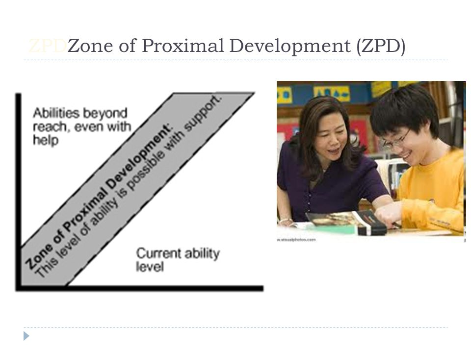 ZPDZone of Proximal Development (ZPD)