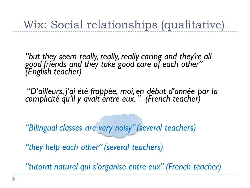 Wix: Social relationships (qualitative)