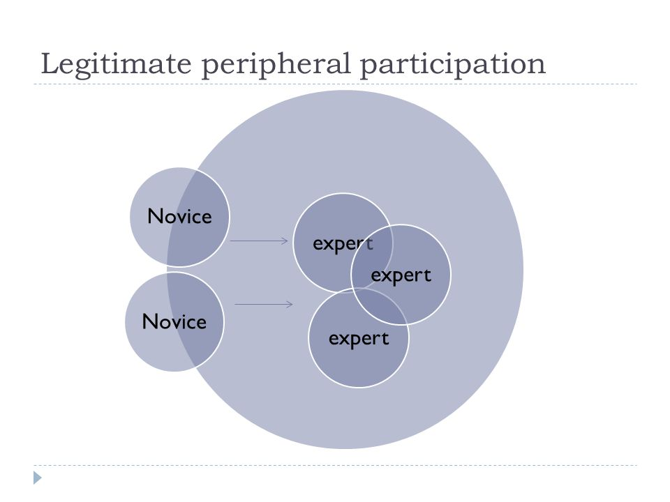 Adult education legitimate participation peripheral