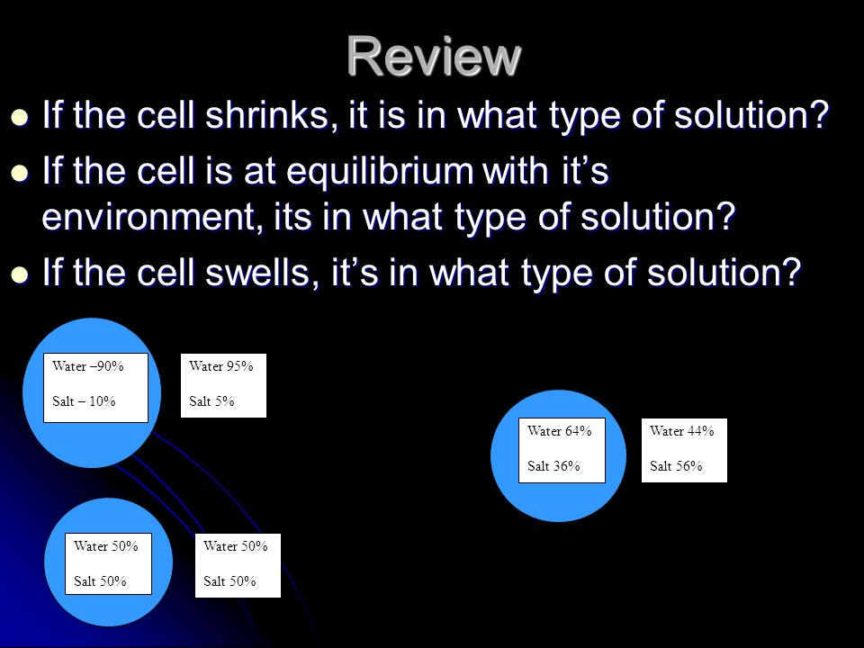 Review If the cell shrinks, it is in what type of solution