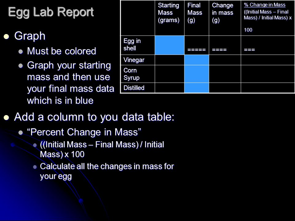 Egg Lab Report Graph Add a column to you data table: Must be colored