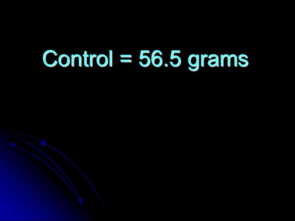 Control = 56.5 grams