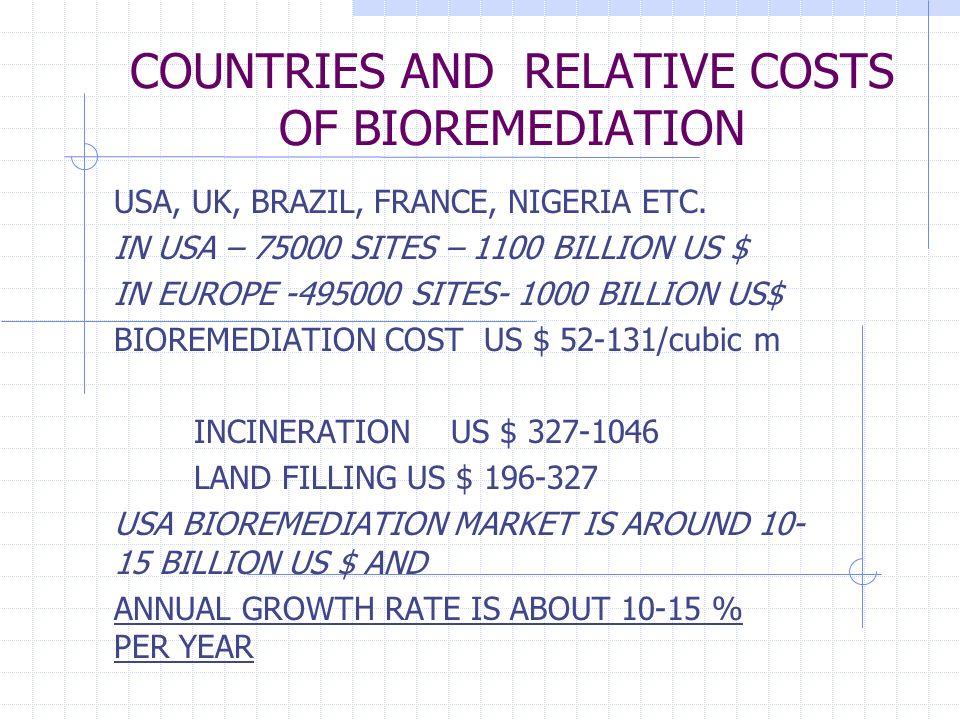 COUNTRIES AND RELATIVE COSTS OF BIOREMEDIATION