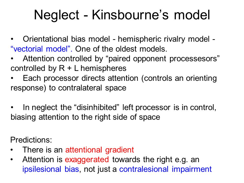 Neglect - Kinsbourne's model