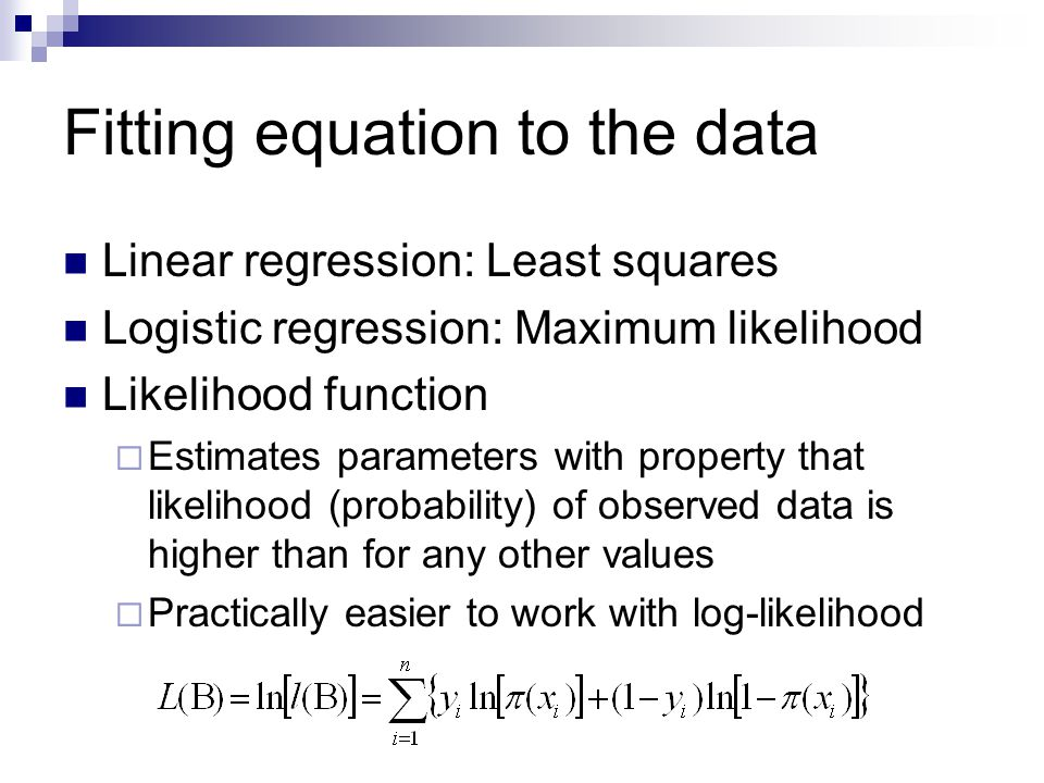 Fitting equation to the data