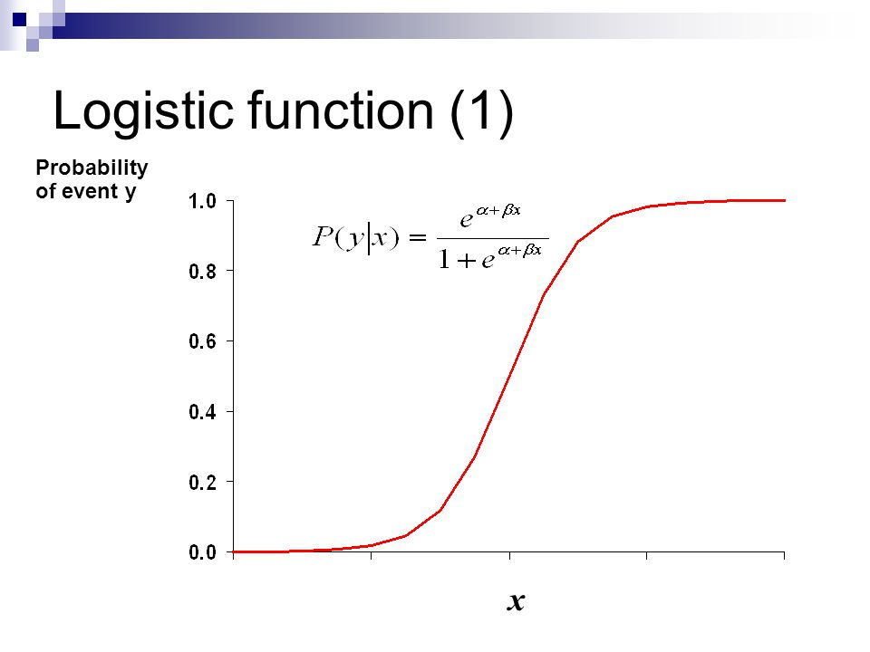 Logistic function (1) Probability of event y x