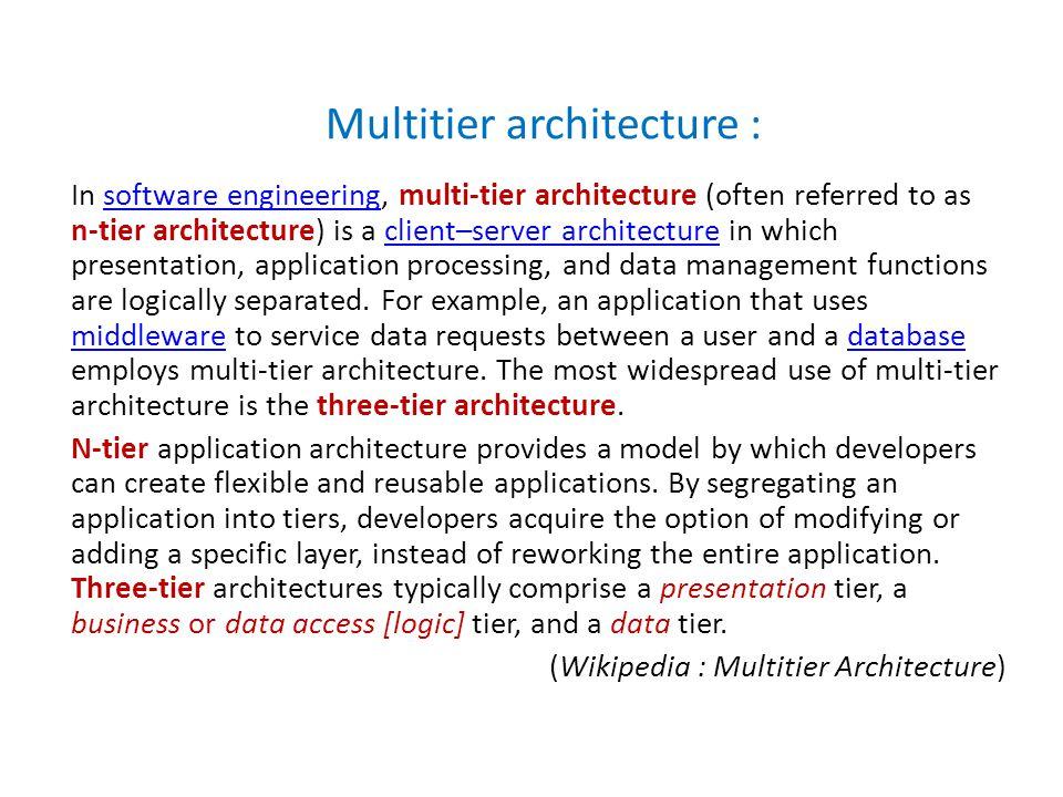 Multitier architecture :