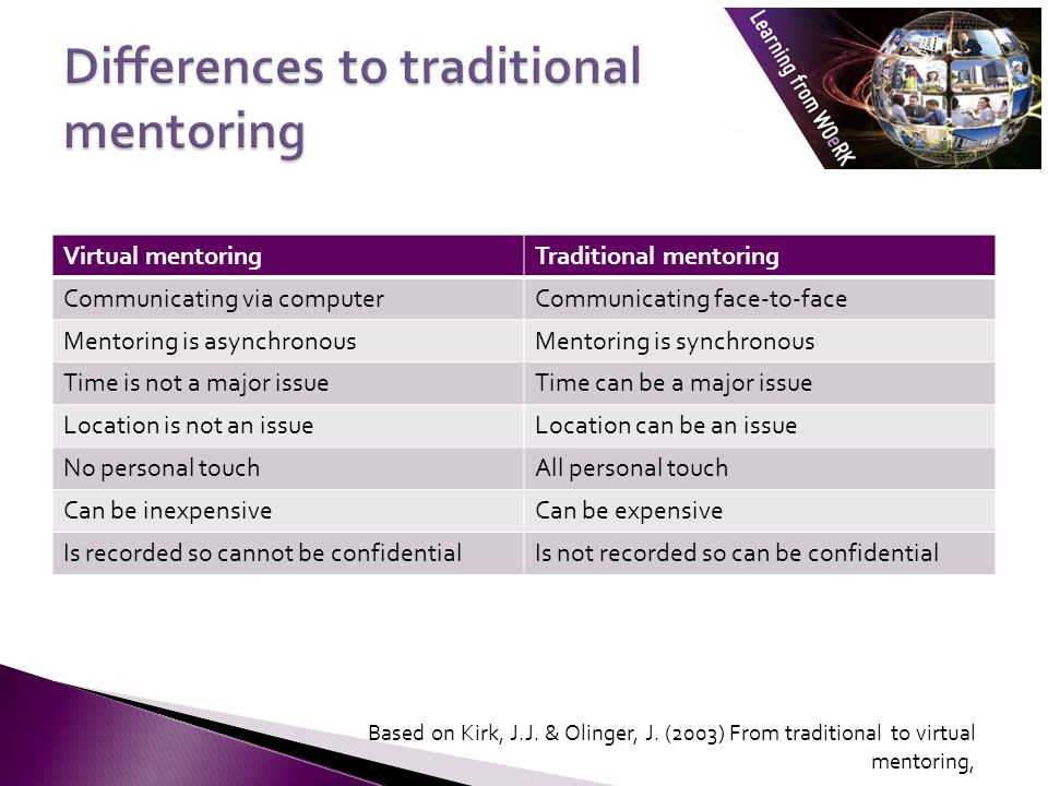 Differences to traditional mentoring