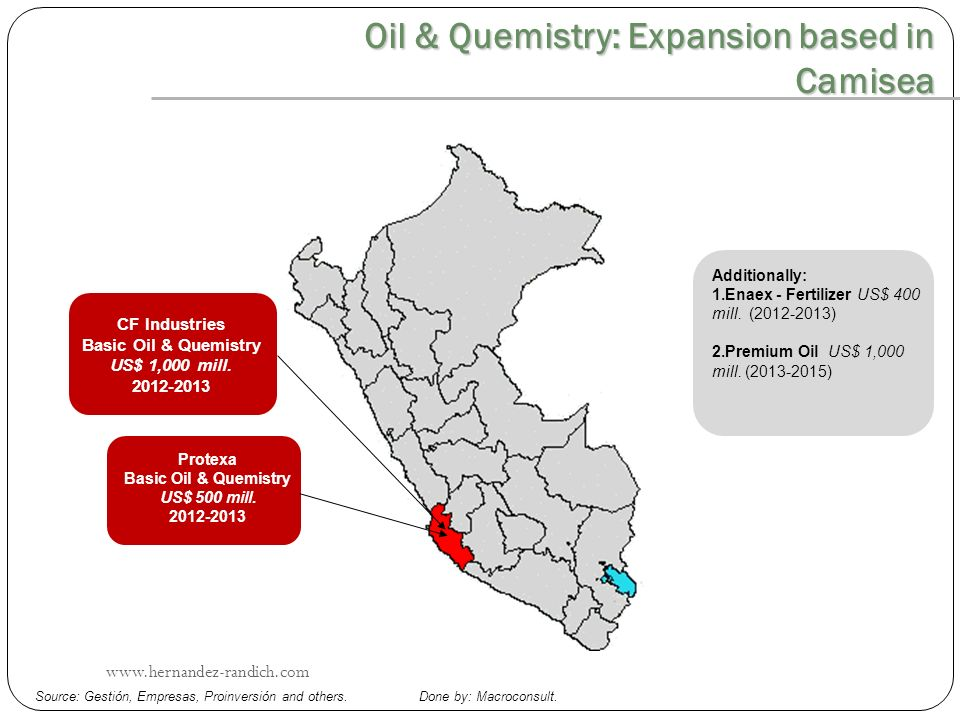 Oil & Quemistry: Expansion based in Camisea