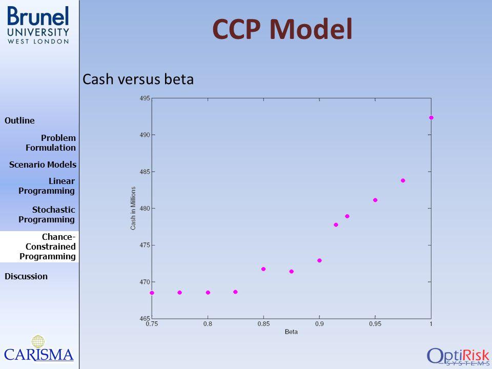 CCP Model Cash versus beta