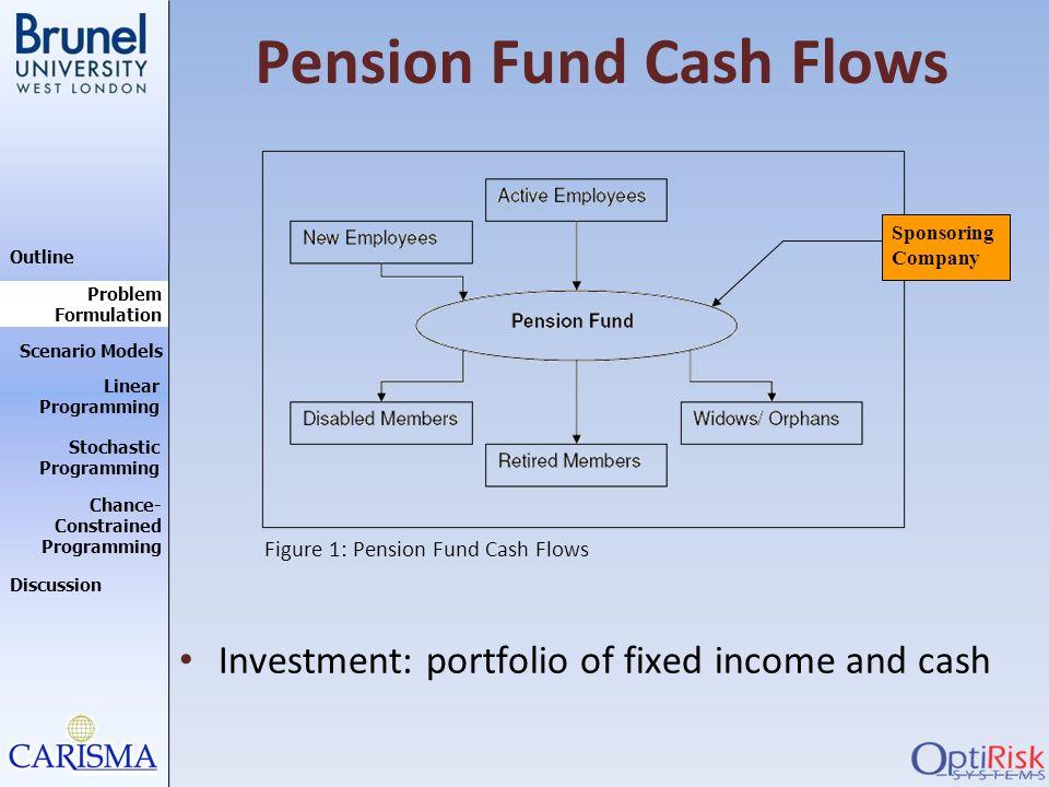 Pension Fund Cash Flows