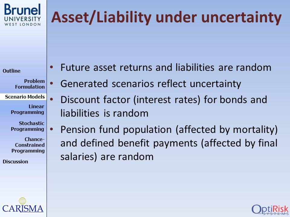 Asset/Liability under uncertainty