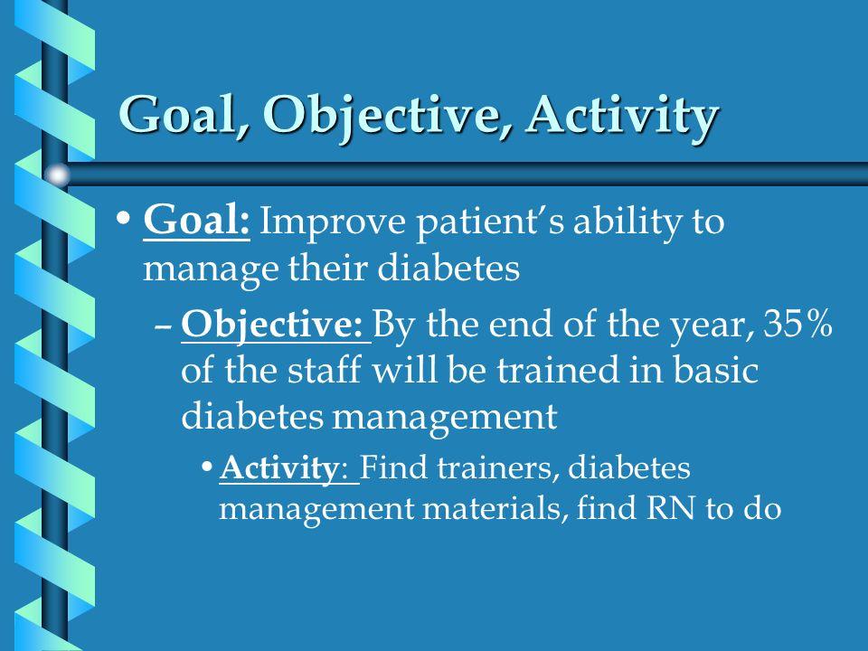 Goal, Objective, Activity