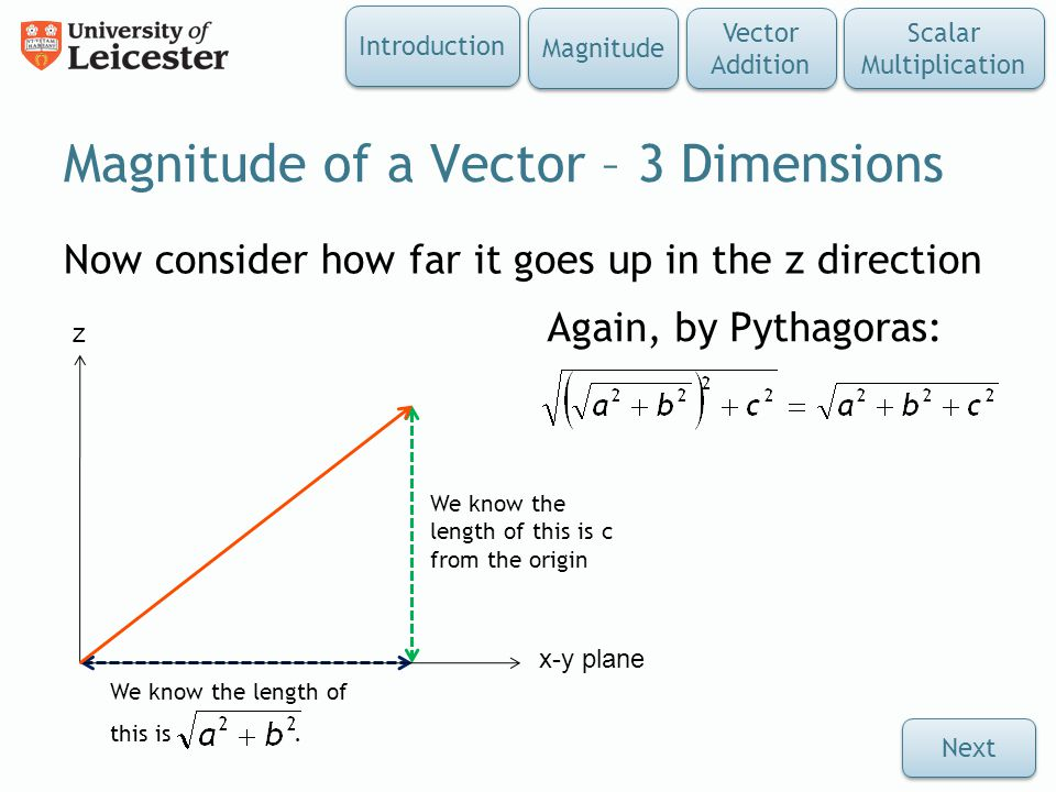 Magnitude of a Vector – 3 Dimensions