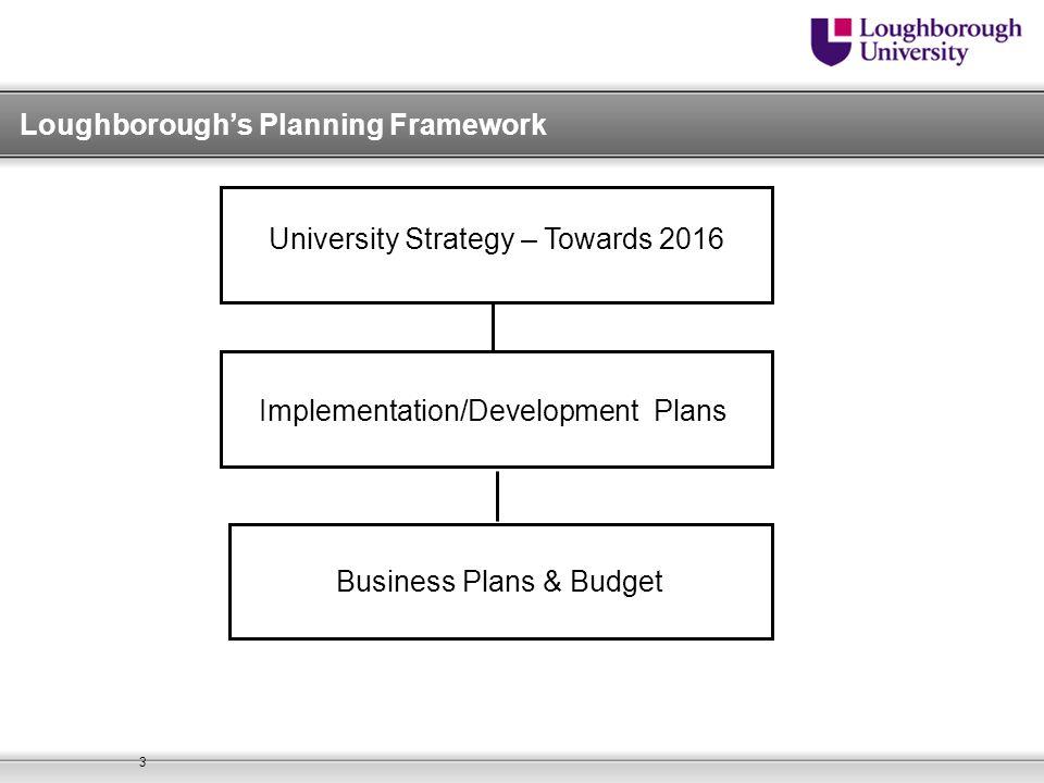 Loughborough's Planning Framework