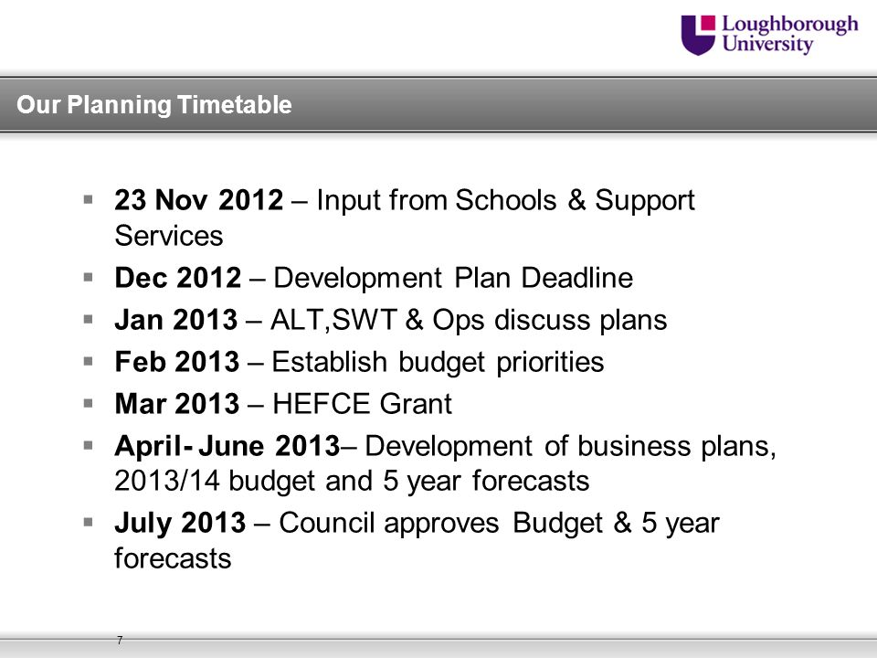 Our Planning Timetable