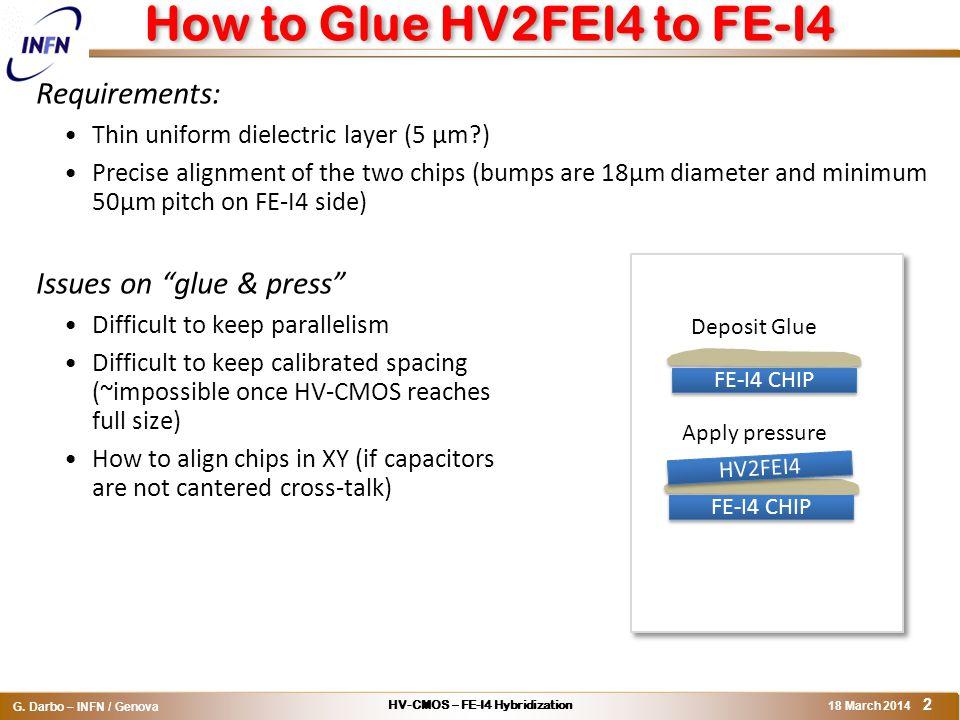 How to Glue HV2FEI4 to FE-I4
