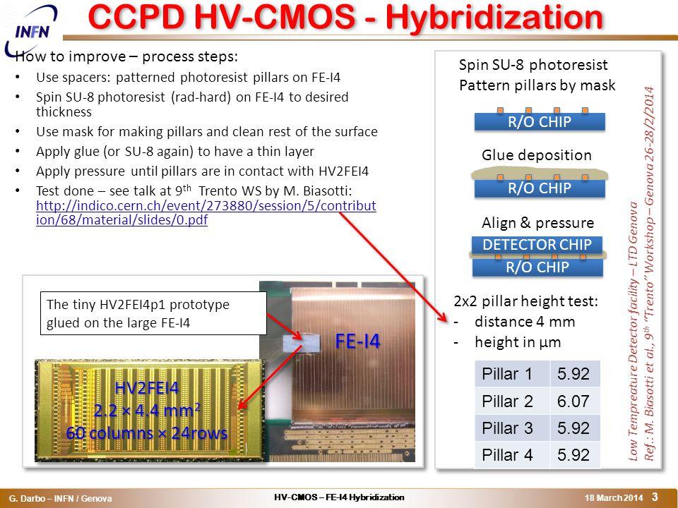 CCPD HV-CMOS - Hybridization