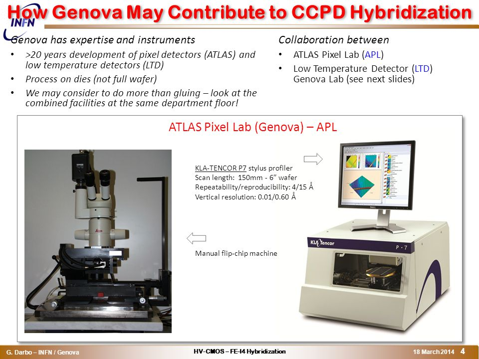 How Genova May Contribute to CCPD Hybridization