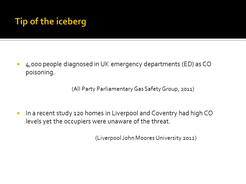 Tip of the iceberg 4,000 people diagnosed in UK emergency departments (ED) as CO poisoning. (All Party Parliamentary Gas Safety Group, 2011)