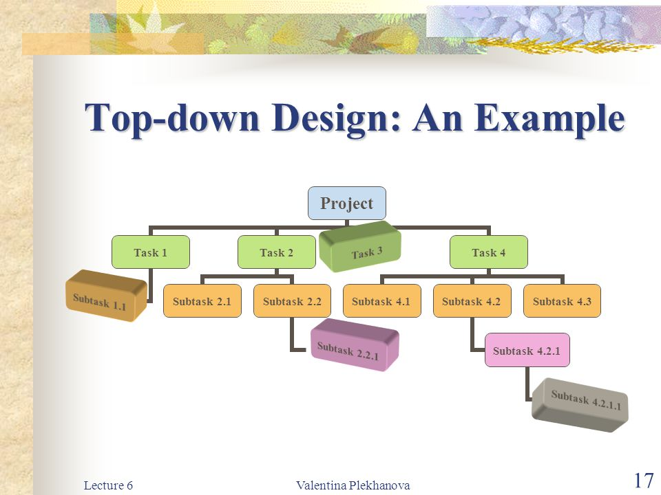 Top-down Design: An Example