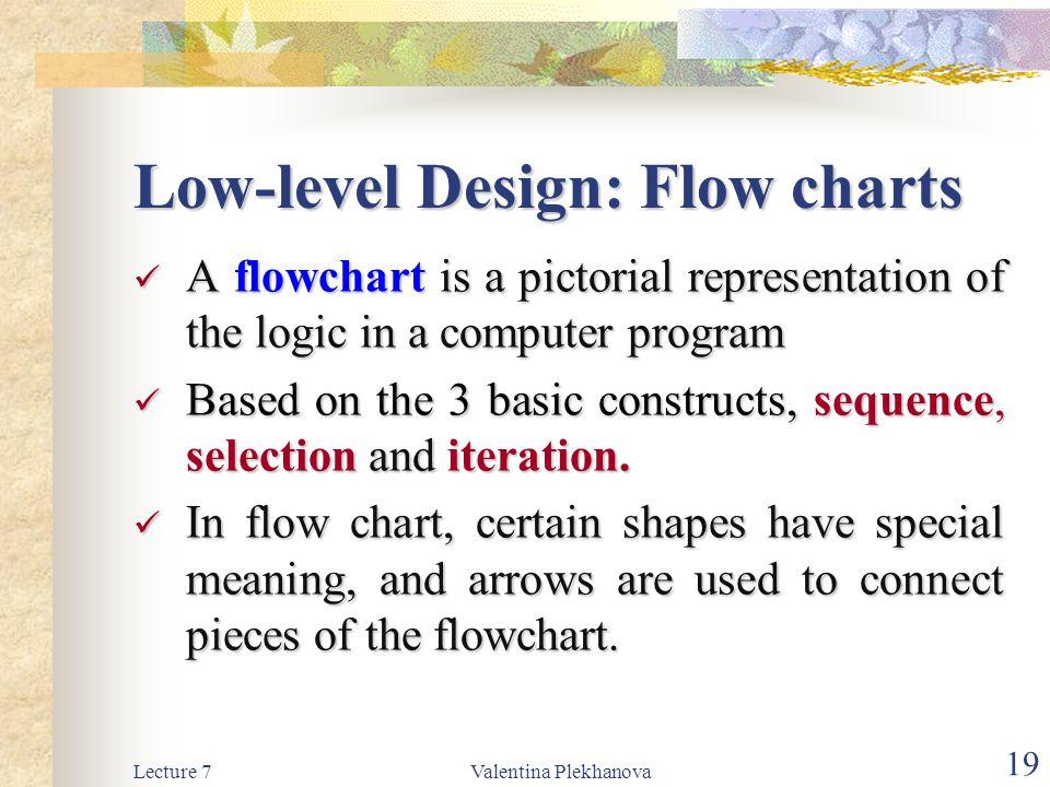 Low-level Design: Flow charts
