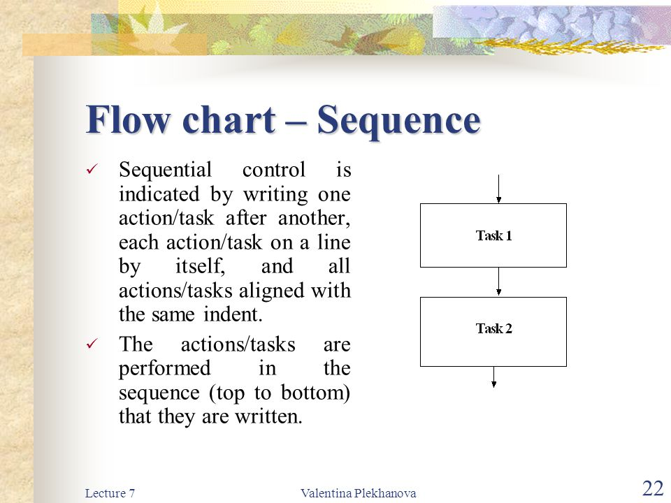 Flow chart – Sequence