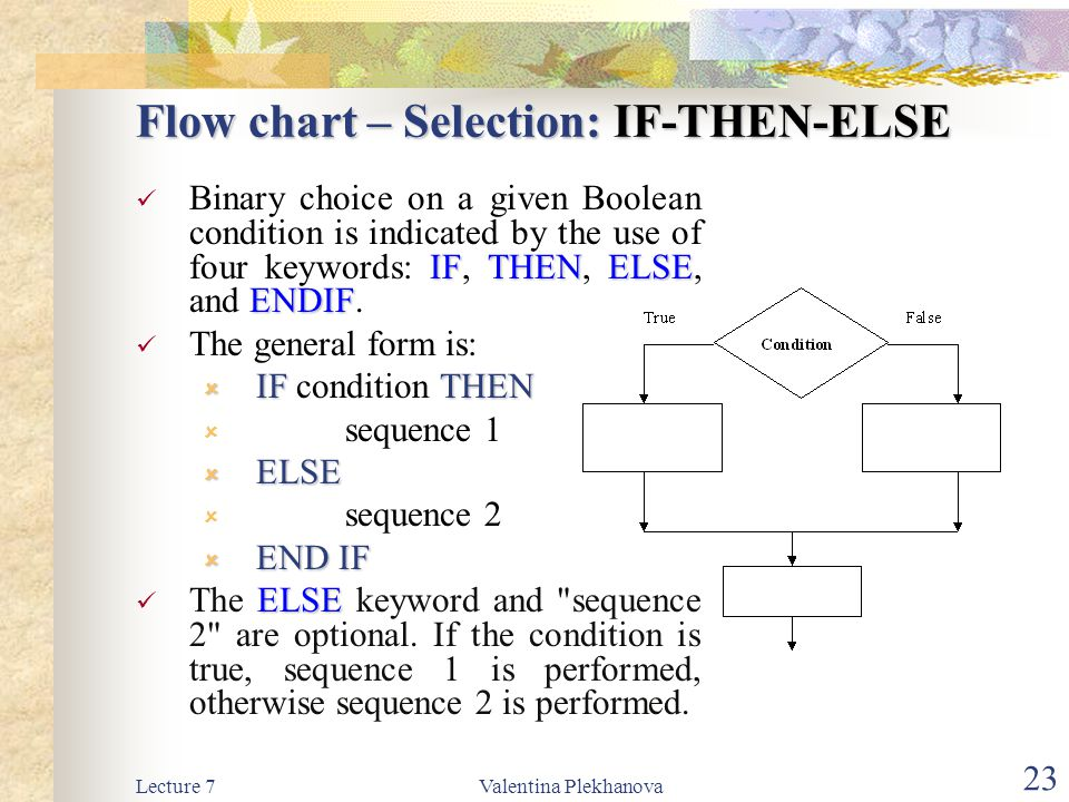 Flow chart – Selection: IF-THEN-ELSE