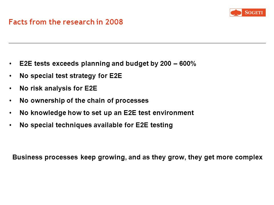 Facts from the research in 2008