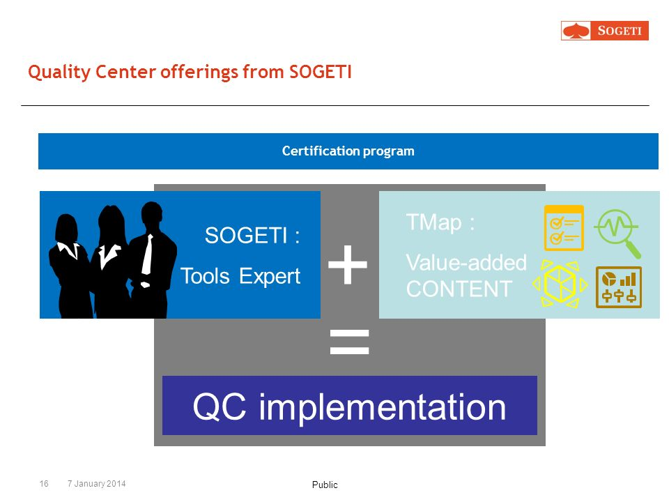 Quality Center offerings from SOGETI