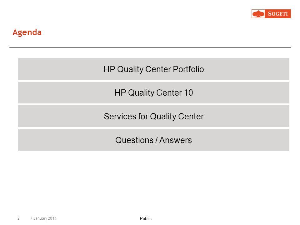 HP Quality Center Portfolio