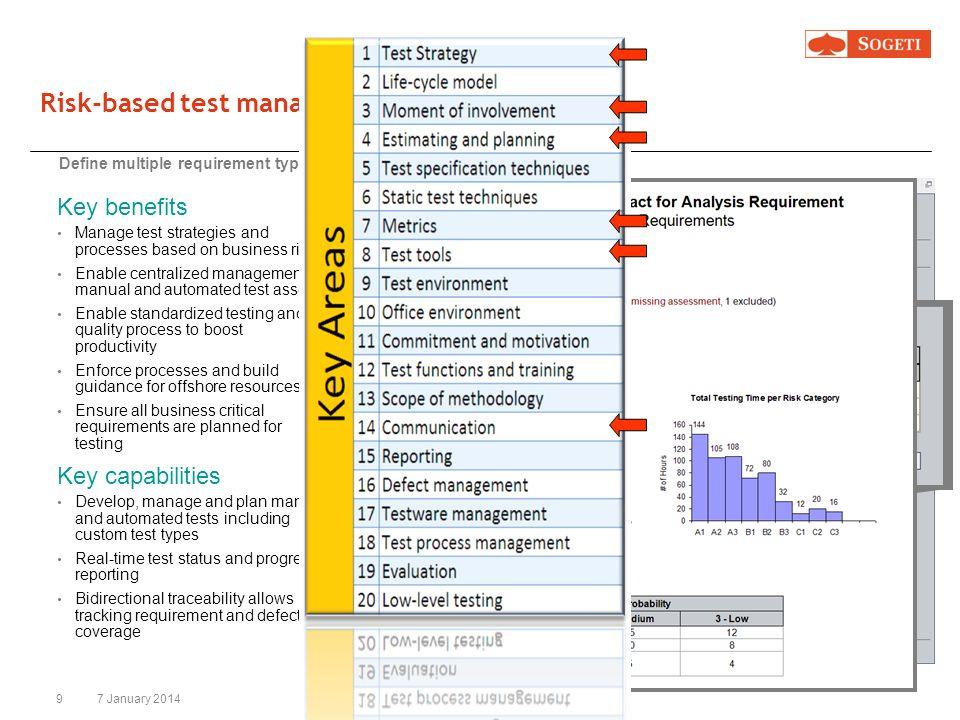 Risk-based test management