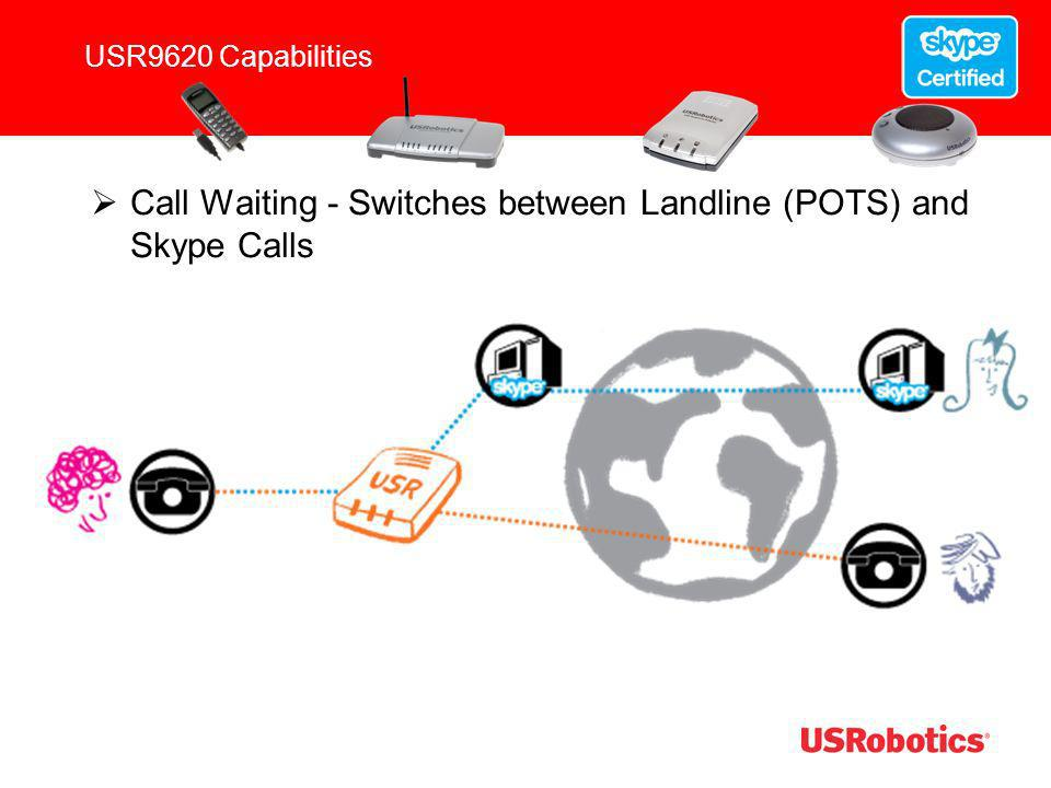 Call Waiting - Switches between Landline (POTS) and Skype Calls