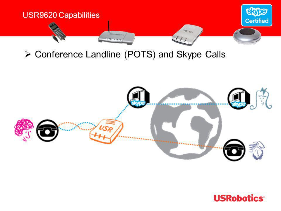 Conference Landline (POTS) and Skype Calls