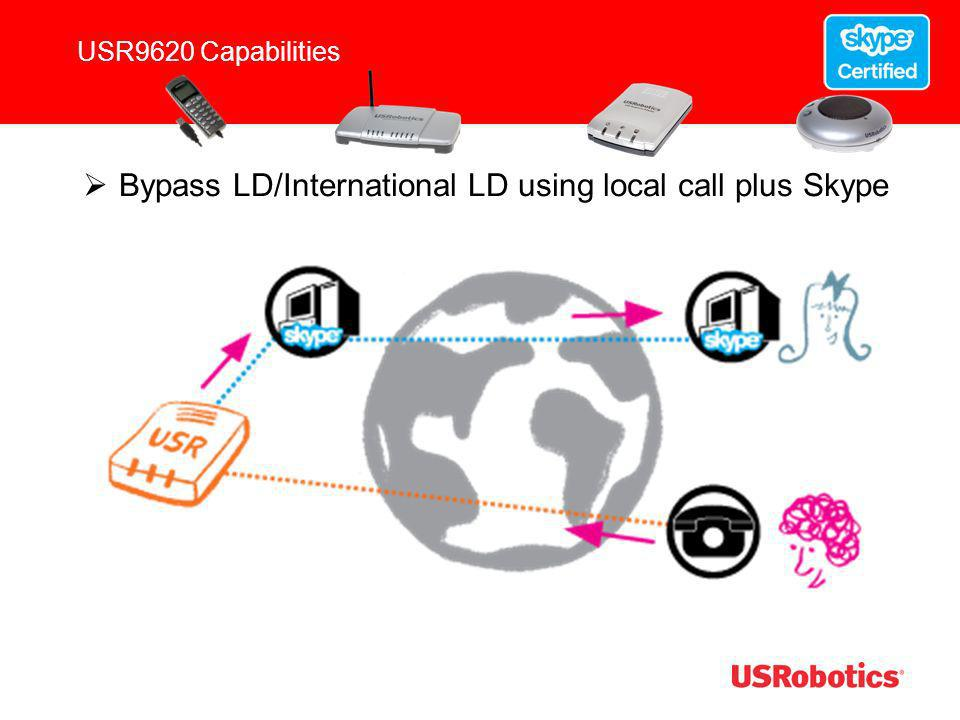 Bypass LD/International LD using local call plus Skype