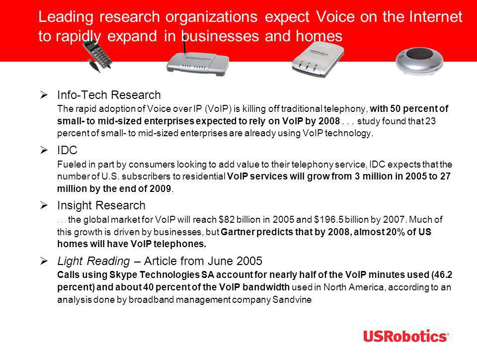 Leading research organizations expect Voice on the Internet to rapidly expand in businesses and homes