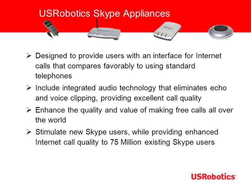 USRobotics Skype Appliances